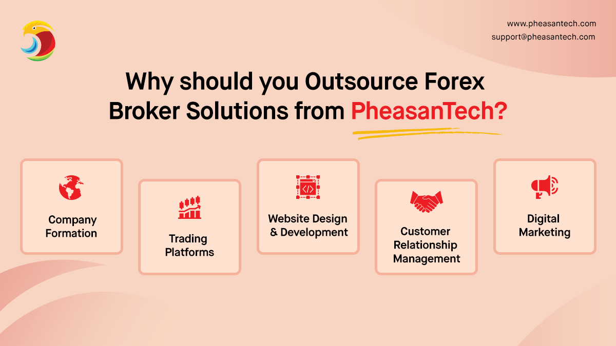 Why should you outsource Forex Broker Solutions from PheasanTech?